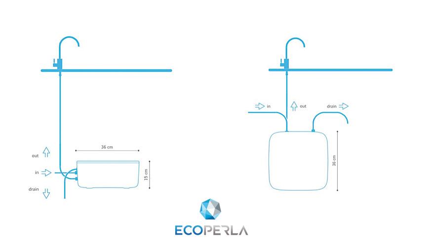 Montaż odwróconej osmozy Ecoperla Profine Zero
